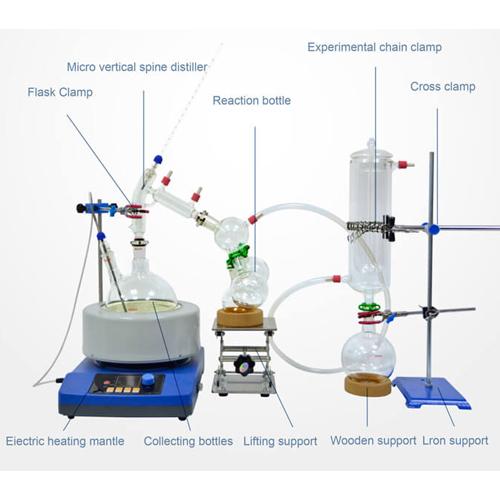 2l short path distillation kit