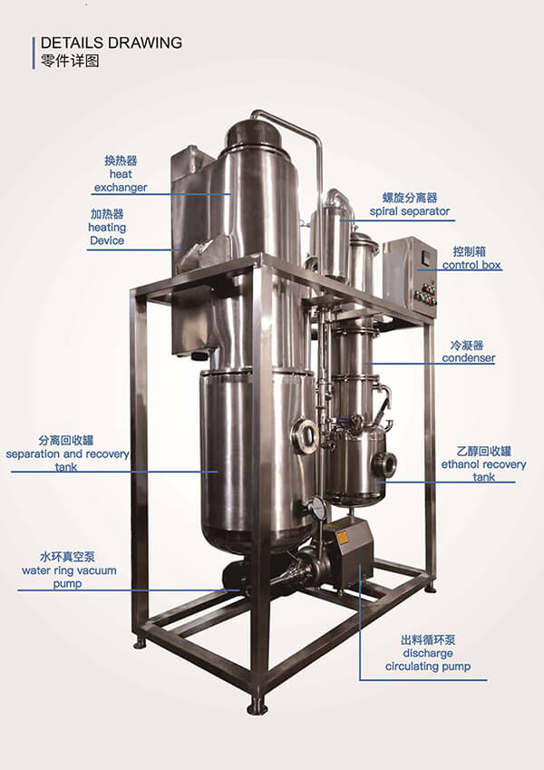 falling film evaporator parts diagram